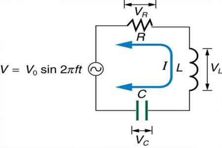 Course Image Основе електротехнике 1